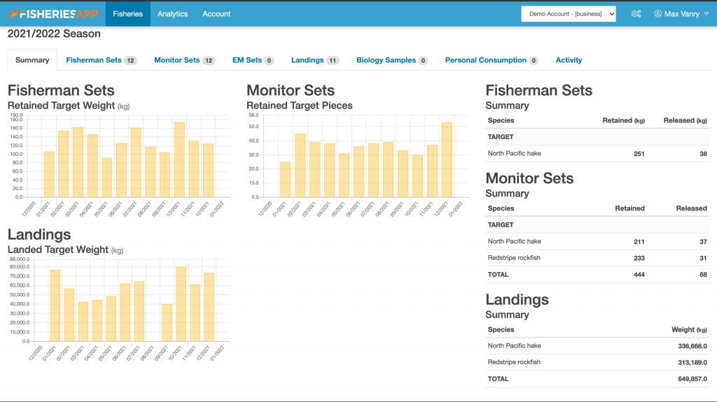 commercial fishing | data set from Fisheries App
